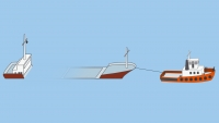 A power-driven vessel towing inconspicuous, partly submerged vessel, length of the tow under 200 m - shapes